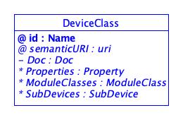 SDT/schema4.0/docs/images/DeviceClass.png