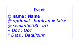 SDT/schema4.0/docs/images/Event.png