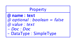 SDT/schema3.0/docs/images/Property.png