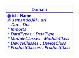 SDT/schema4.0/docs/images/Domain.png