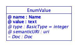 SDT/schema4.0/docs/images/EnumValue.png