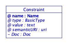 SDT/schema4.0/docs/images/Constraint.png