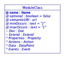 SDT/schema4.0/docs/images/ModuleClass.png
