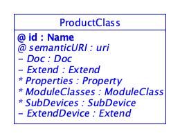 SDT/schema4.0/docs/images/Product.png