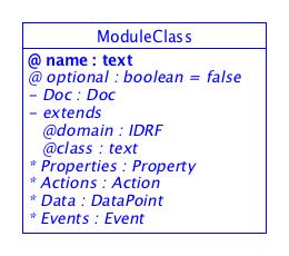 SDT/schema3.0/docs/images/ModuleClass.png