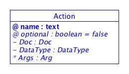 SDT/schema4.0/docs/images/Action.png