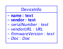 SDT/schema3.0/docs/images/DeviceInfo.png