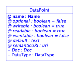 SDT/schema4.0/docs/images/DataPoint.png